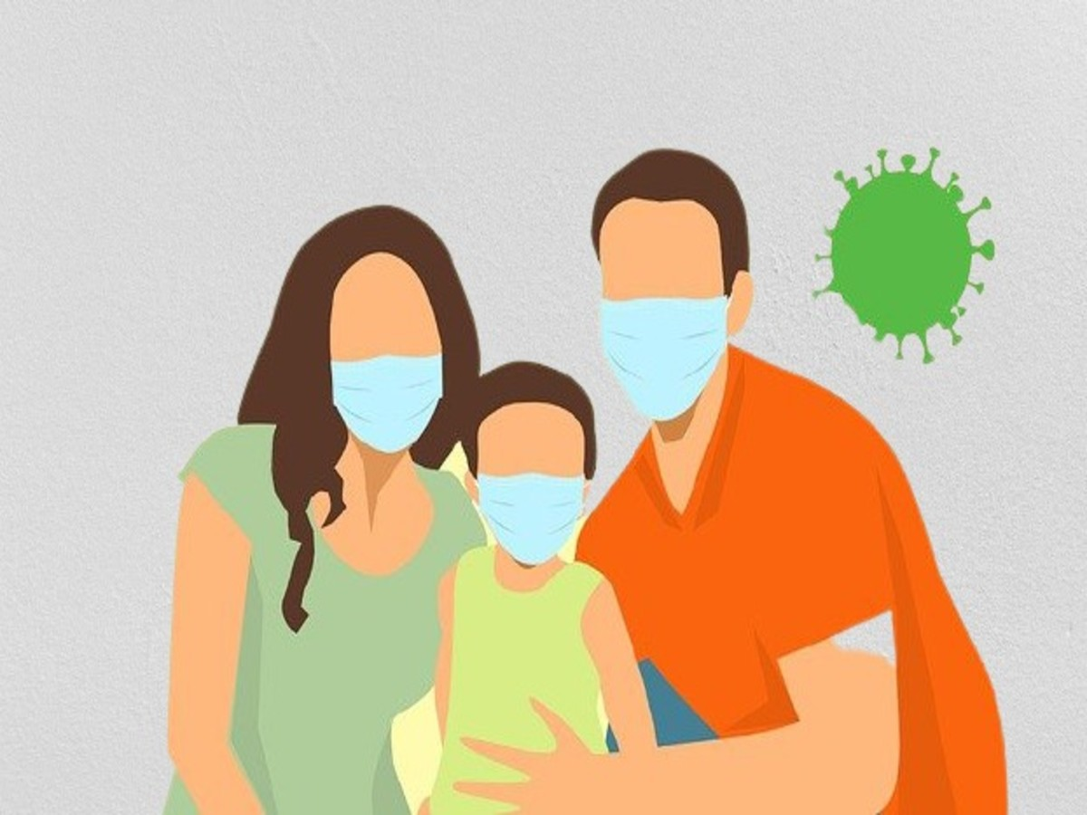 Benefits of Wearing Masks during COVID – 19